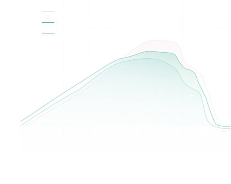 TV Mode & Conversation Mode Graph